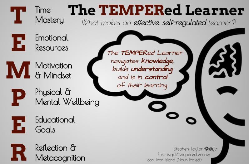 TemperedLearner@sjtylr