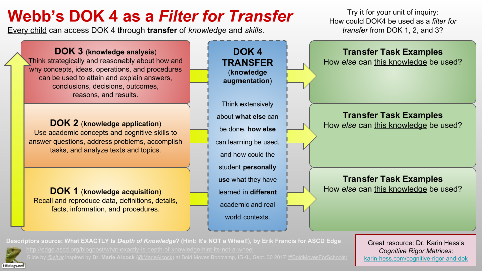 @sjtylr Webb's DOK4 as a -Transfer Filter-