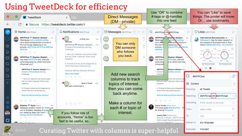 Using TweetDeck